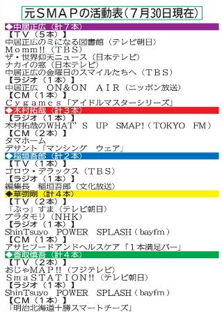 smap102